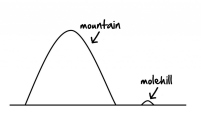 mountain-or-molehill-1024x765 (1)