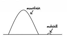 mountain-or-molehill-1024x765 (1)