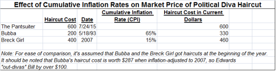 Haircut and inflation_3